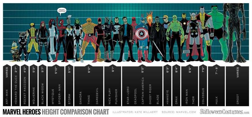 Marvel-Heroes-Height-Comparison-Chart.jpg