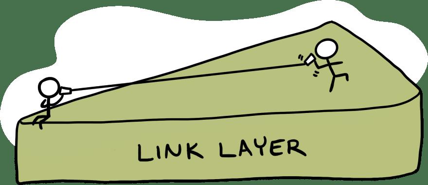 Link cake layer cartoon