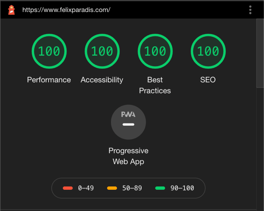 Lighthouse test showing a score of 100 for Performance, Accessibility, Best Practices and SEO.