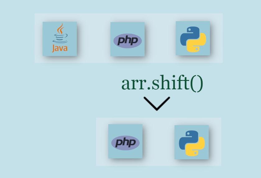 Javascript Array Shift() Method - FoxBits Dev