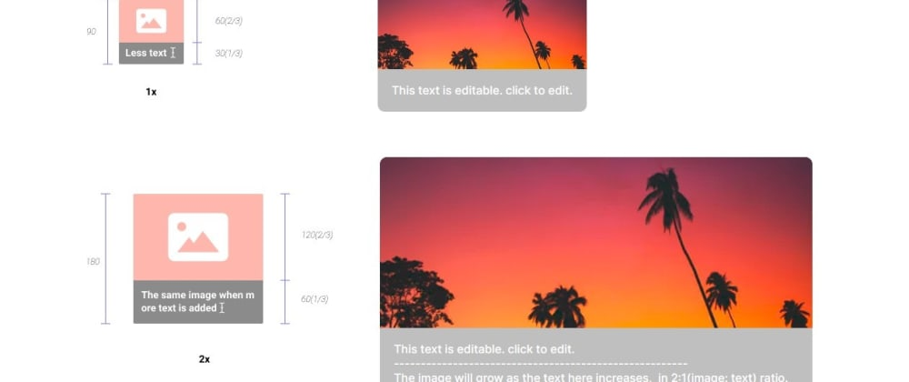 Cover image for Creating responsive cover images based on Aspect ratio(proportions) using CSS grid.