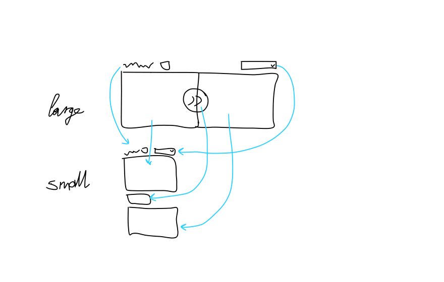Sketch of the screen with two boxes side by side and the button overlapping both on large screens, while one box on top of the other with the button in between them for small screens