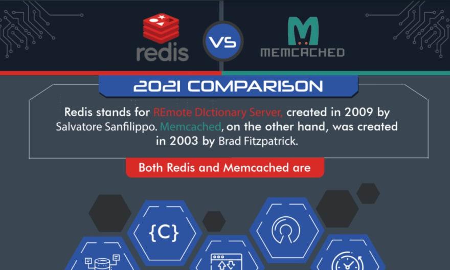 Redis vs Memcached Infographic