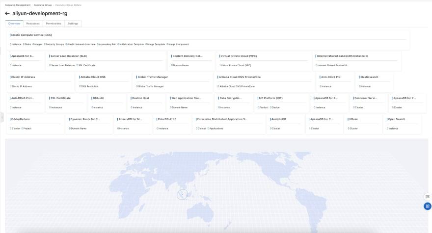 Resource Management Dashboard