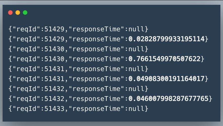 Http response normal