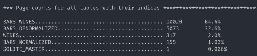 database-size