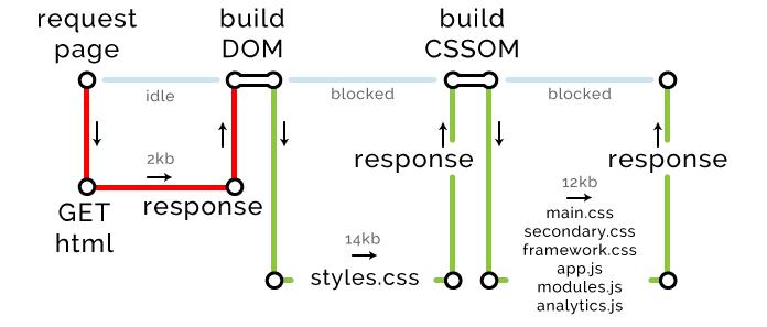 CRP diagram 4-3