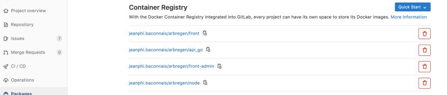 Registry images