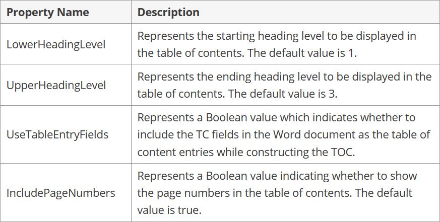 TOC properties and description
