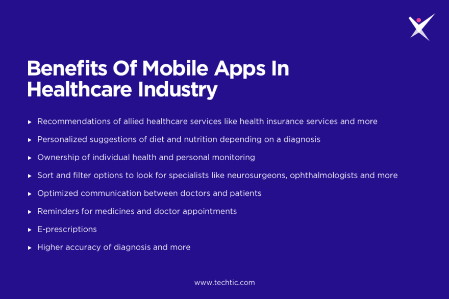 Benefits Of Mobile Apps In Healthcare Industry