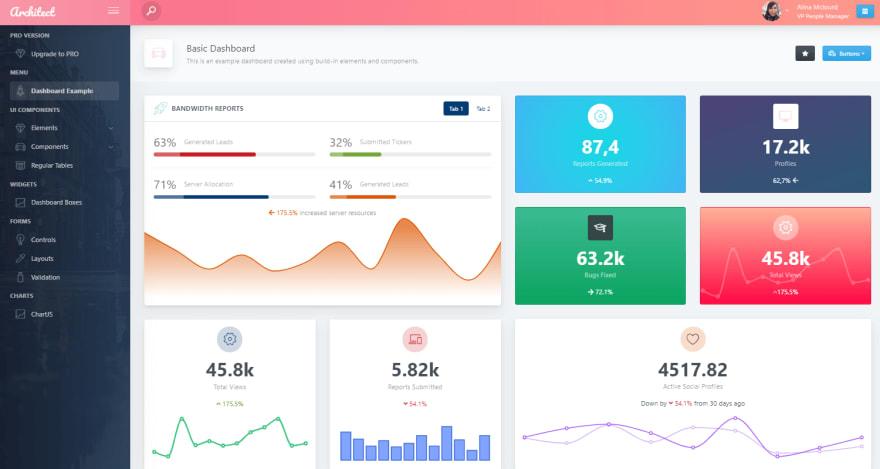 ArchitectUI React Dashboard - Free React Admin Panel.