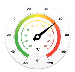 Temperature monitor designed using Syncfusion Flutter Radial Gauge