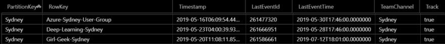 Data Row in Explorer