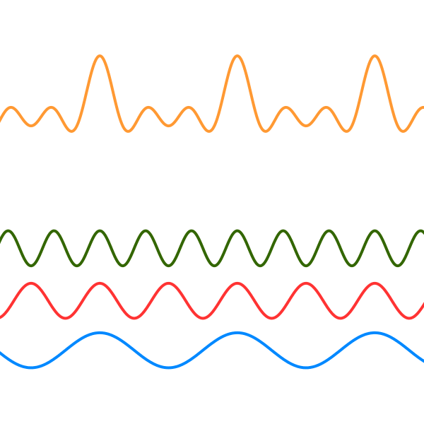 Top wave (the chord wave) is the sum of bottom notes waves (the notes waves)
