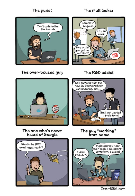 types of coders
