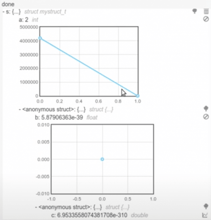 graph showing no expression changes