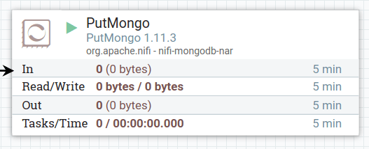 NiFi PutMongo Processor
