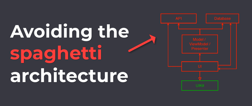 Cover image for Decomposing Swift code into modules – Intro to modular design