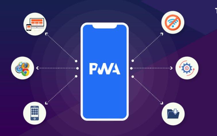 PWA-features