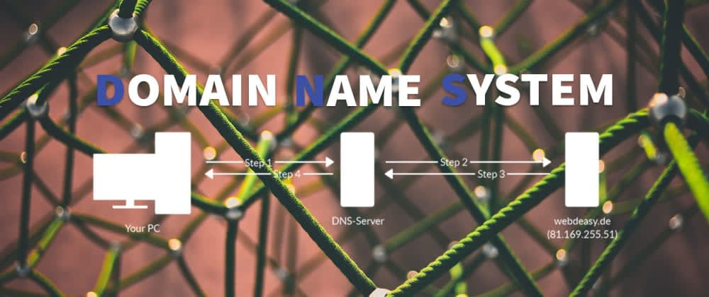 Cover image for How the Domain Name System (DNS) works - Basics