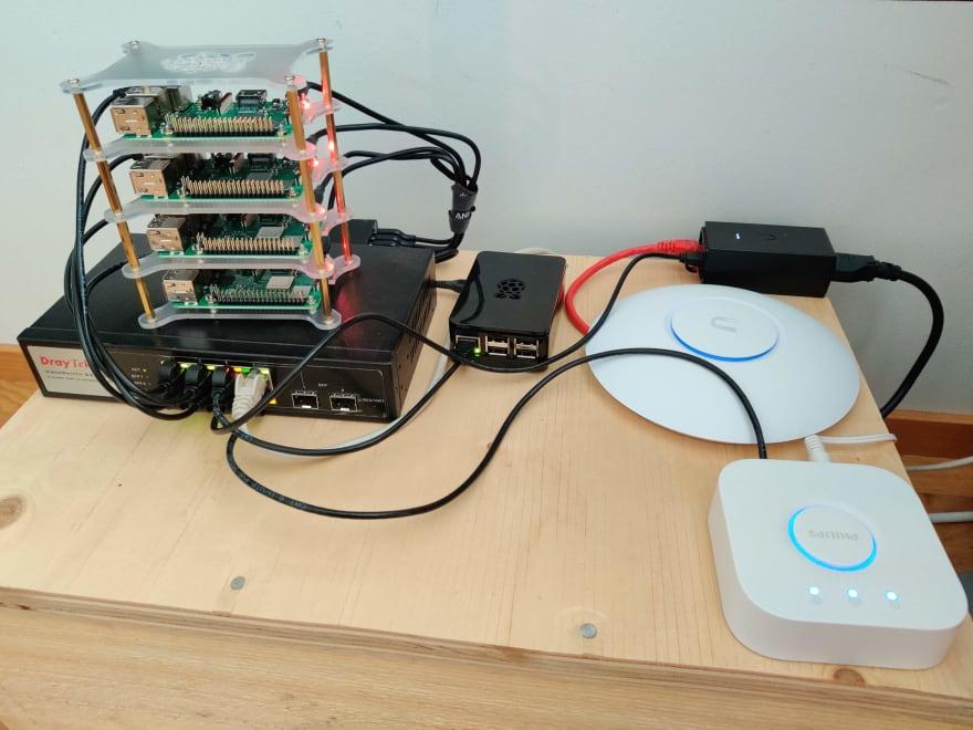Cluster Pi setup