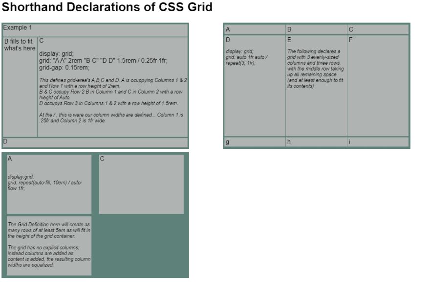 Shorthand grid