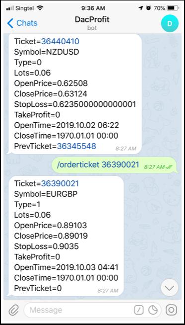 Example OrderTicket