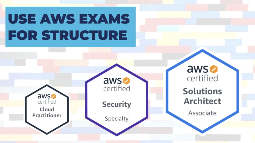 AWS Exam Structure