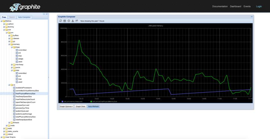 Graphite graph