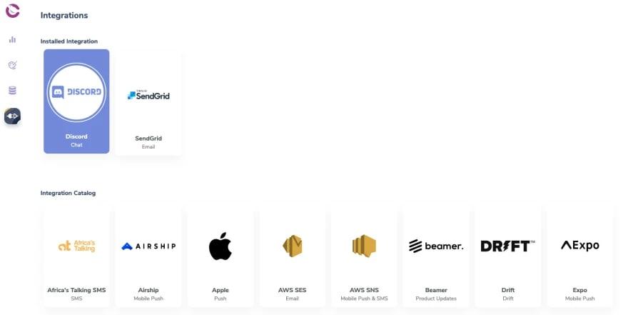 Screenshot of integrations tab