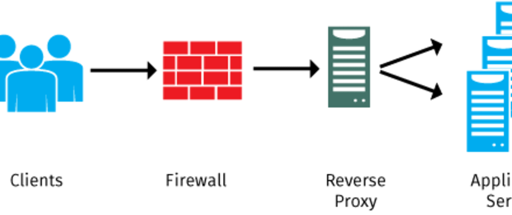 Easy and powerful reverse proxy and load balancing with Docker