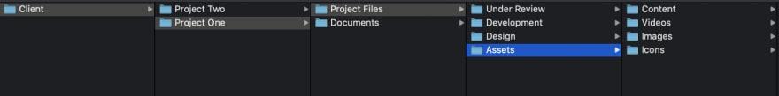 file structure in Mac Finder