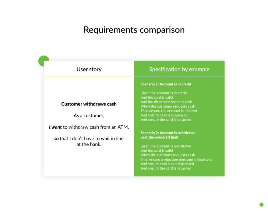 qa-development-process-requirements-comparison