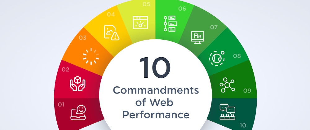 Cover image for The Ten Commandments of Web Performance