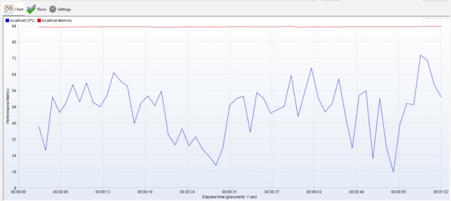 Servers Performance Monitoring in JMeter