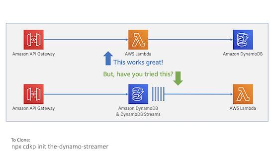 dynamo streamer arch