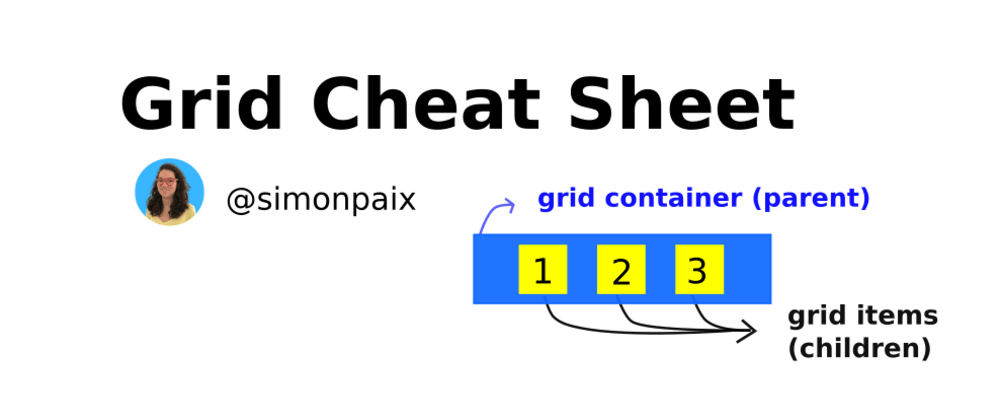 Cover image for CSS Grid Cheat Sheet 🔥