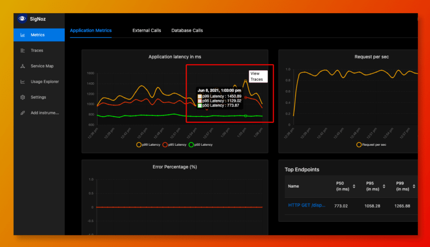 Inspect latency graph and click on view traces for high latency timestamps