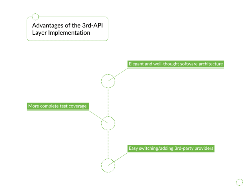 advantages-of-the-3rd-api-layer-implementation