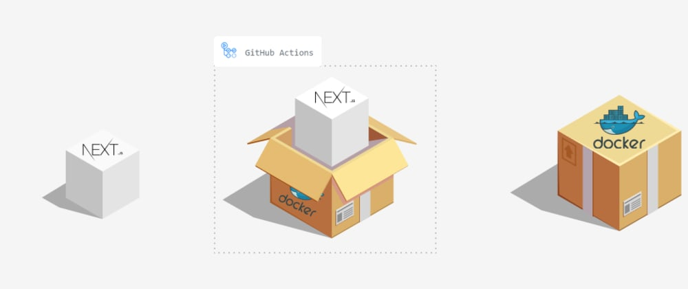 Cover image for Build NextJS Application Using GitHub Workflow and Docker