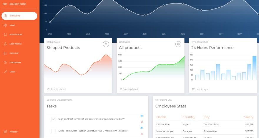 Flask Dashboard Now UI - Open-Source Flask Dashboard.