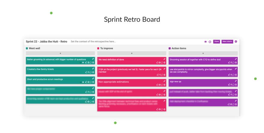 Methods-of-communication-sprint-retro-board