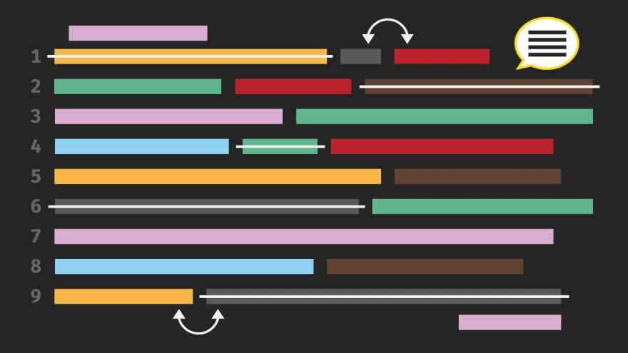 Visual presenting and abstract code editing and reviewing screen
