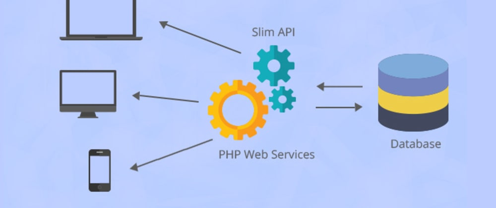 Cover image for Creating RESTful API Using Slim Micro-Framework