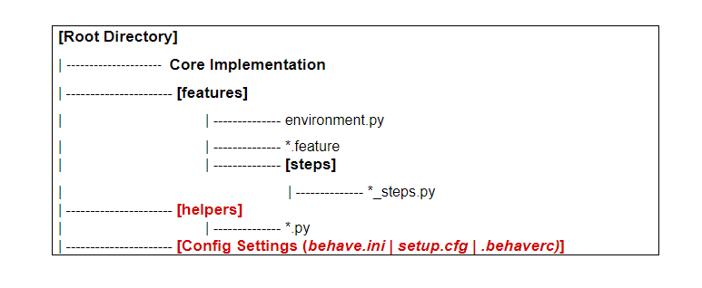 root-directory