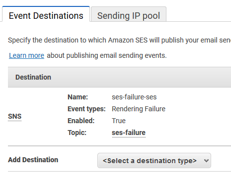 AWS SES SNS Destination Added - Nabin Adhikari