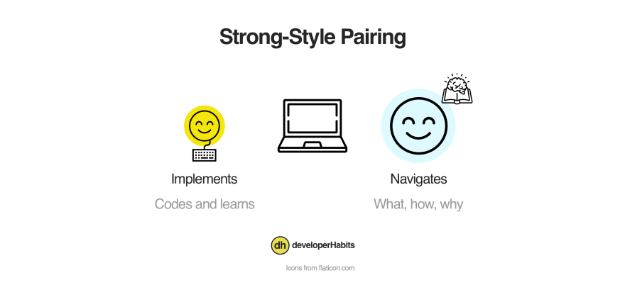 Strong-Style Pairing