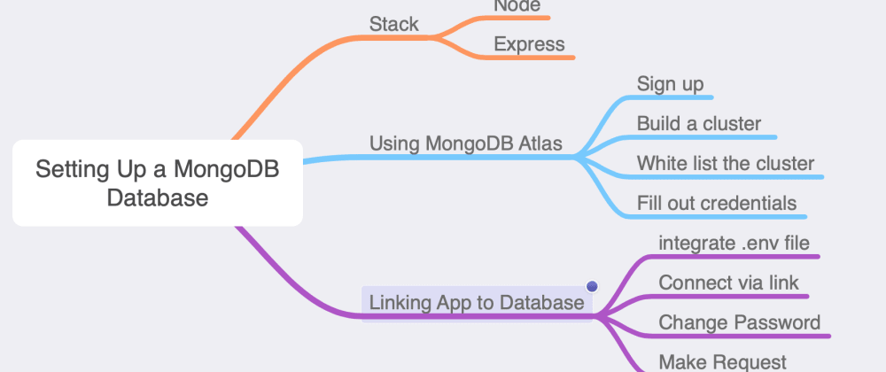 Cover image for Setting Up a MongoDB Database