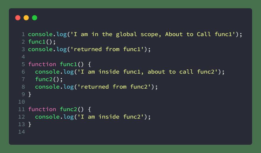 JavaScript Code Sample