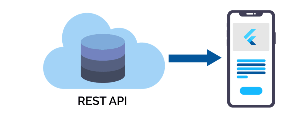 Cover image for How to fetch data from REST APIs in Flutter? 💻